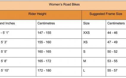 Women s road bike size guide