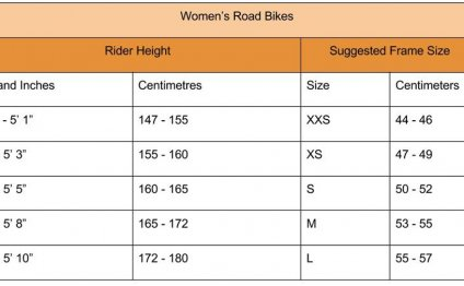 Road Bicycle Sizing Chart